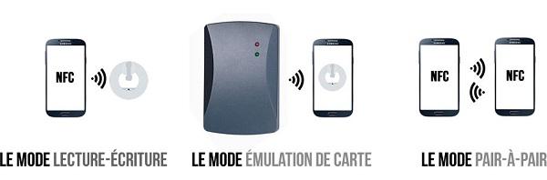 NFC-Modes