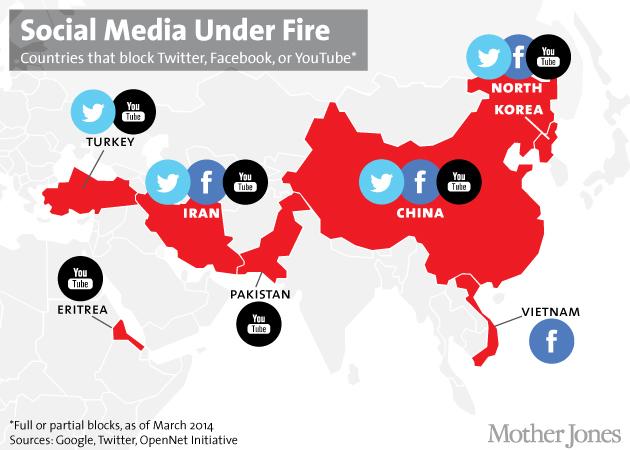 censure social média