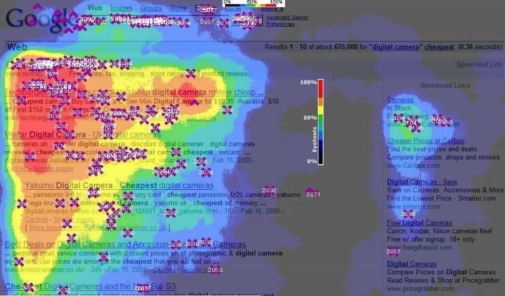 Google_heatmap
