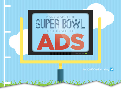 Super bowl publicité