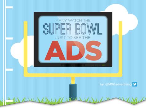 Super bowl publicité